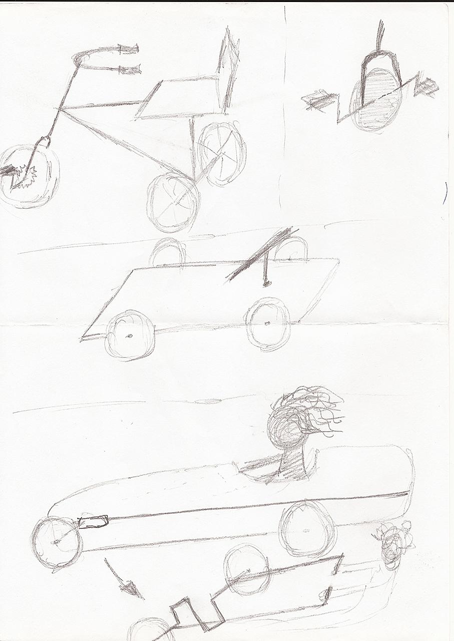 Bewegungsmaschine Skizze